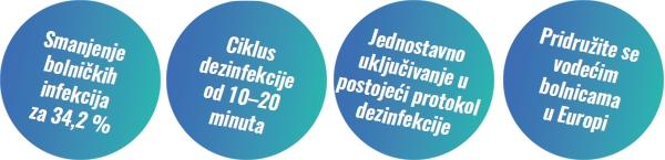 UV-C značajke tehnologije